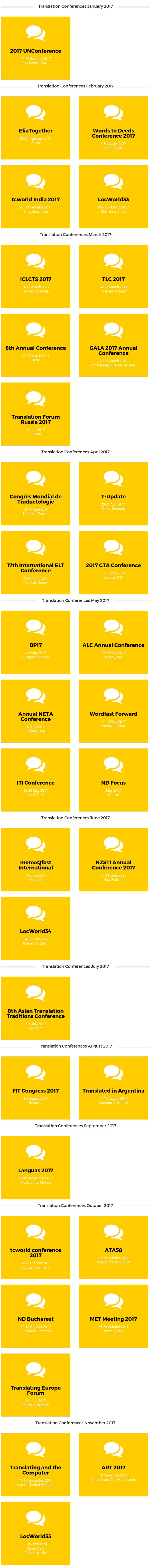 Translation Conferences 2017 - Overview by Pieter Beens