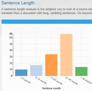 SentenceLength