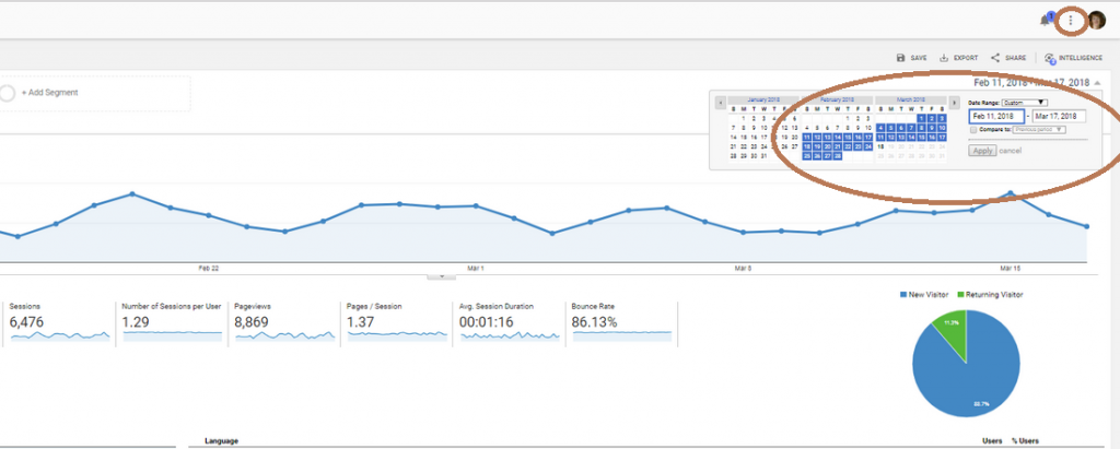 Google Analytics Time Periods